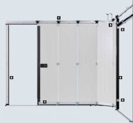porte de garage antibes pose installation d pannage reparation et motorisation antibes golfe. Black Bedroom Furniture Sets. Home Design Ideas